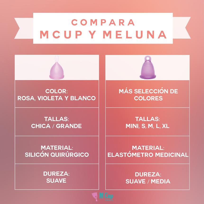 ComparaMcupYMeluna